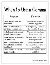 When Do I Use A Comma Proper Use Of Commas Magdalene Project Org