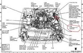 similiar 1999 ford ranger engine diagram keywords 1998 ford ranger engine diagram image wiring diagram engine