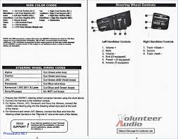 sony cdx gt200 xplod wires dolgular com sony 16 pin wiring harness at Sony Cdx Gt510 Wiring Diagram