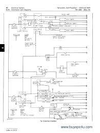 john deere f1145 wiring diagram 31 wiring diagram images wiring john deere 757 wiring diagram john deere 737 wiring diagram john deere stx38 wiring diagram annavernon for john deere wiring diagram resize