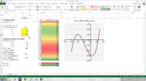 excel drawing and solving cubic equation you
