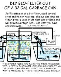 picture of fish pond bio filter made out of a garbage can