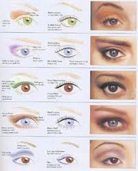 diffe eye makeup styles for diffe eye shapes google search
