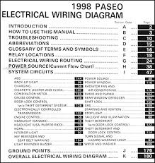 1998 toyota paseo wiring diagram manual original covers all 1998 toyota paseo models this book measures 11 69 x 16 75 and is 0 31 thick buy now for the best electrical information available