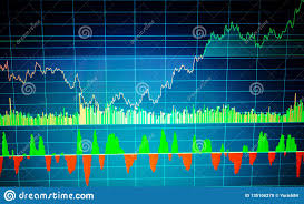 Extended Hours Trading Charts Fundamental And Technical Analysis Concept Market Trading