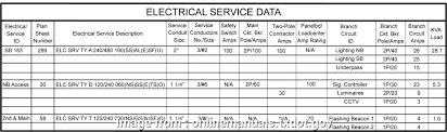 Underground Electrical Wire Size Calculator Brilliant