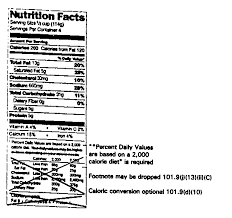 Guide To Nutrition Labeling And Education Act Nlea Requirements