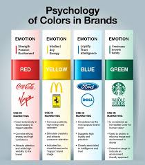 What Marketers Should Know About The Psychology Of Visual ContentEmotional Colours