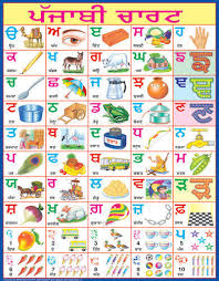 Abcd Chart In Hindi Alphabet Charts Hindi Alphabet Chart Manufacturer From Delhi