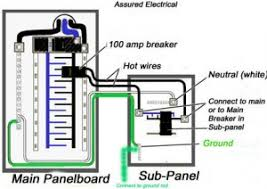 wiring sub panel to main panel diagram how to install a 100 amp 100 Amp Panel Wiring Diagram wiring diagram for garage sub panel alexiustoday wiring sub panel to main panel diagram wiring diagram 100 amp sub panel wiring diagram
