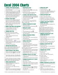 Charting Cheat Sheet Mac Excel 2004 Charts Lists Quick Reference Guide Cheat