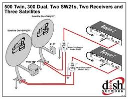 dish network cable satellite wiring installation on dish images Satellite Dish Wiring Diagram dish network cable satellite wiring installation 8 dish hopper installation manual dish 722k receiver wiring diagrams winegard satellite dish wiring diagrams