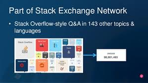 Scaling Stack Overflow: Keeping it Vertical by Obsessing Over Perform…