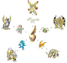 Terriermon Digivolution Chart The Known Golden Armor Digivolutions For The Digi Egg Of