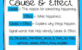 good cause and effect essay topics co good cause and effect essay topics college essays college application essays good cause good cause and effect essay topics