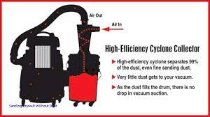 industrial dust deputy kit steel