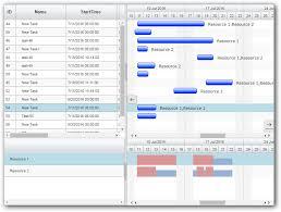 Sharepoint Gantt Webpart Features Radiantq