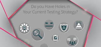 7 Holes You Might Have In Your Testing Strategy Gurock