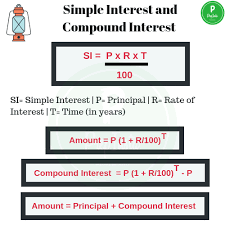 Formulas For Simple Interest And Compound Interest Problems
