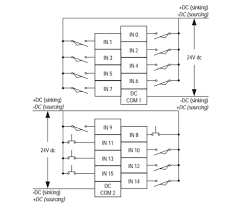 1050490 wiring diagram for the 1769 iq16f the next point to clarify is the terms sinking and sourcing from the compact 16 point 24vdc sink source high speed input module manual