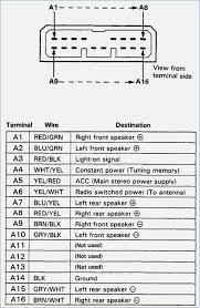 wiring diagram for radio 1995 honda accord the wiring diagram 2004 Honda Accord Audio Wiring Diagram at 1995 Honda Accord Stereo Wiring Diagram