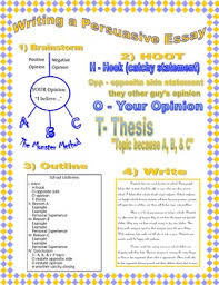 ghsgwt how to write persuasive essay poster by janine george tpt ghsgwt how to write persuasive essay poster