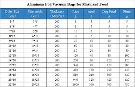 Ziploc Size Chart 2019 Silver Vacuum Sealer Aluminum Foil Mylar Bags For Mask Zip Lock Storage Pouches For Home Kitchen Tools From Packingbags 6 6 Dhgate Com
