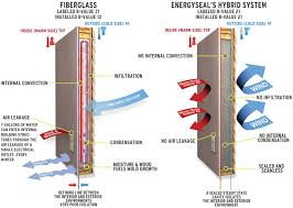 seamless hybrid insulation system