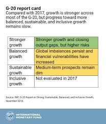 Mcps Grading Chart 2017 17 Precise Chart For Grading