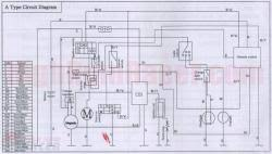 tao tao 110 wiring diagram tao image wiring diagram tao wiring 5 wire tao wiring diagrams car on tao tao 110 wiring diagram