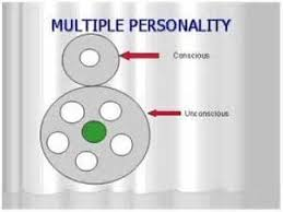 multiple personality disorder pictures search returned over 400 essays for multiple personality disorder