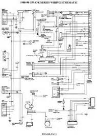 wiring diagram for chevy truck radio images chevy car 96 chevy truck wiring diagram 96 electric
