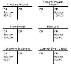 t account in accounting project 1 page 2