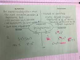 Naming Polynomials Chart Algebra 2 Unit 5 Interactive Notebooks Polynomial Functions