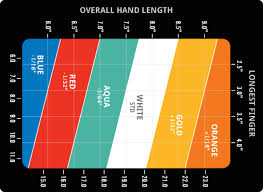 Golf Club Shaft Online Charts Collection