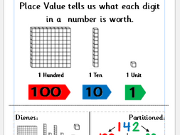 Anchor Charts Place Value Addition Subtraction Multiplication