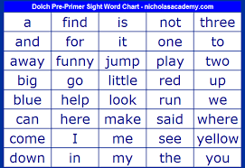 dolch primer dolch list of sight words pre primer sight word chart 40 high