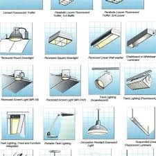Image Accent Lighting Asonlive Different Types Of Lighting Fixtures Interior Light Exterior