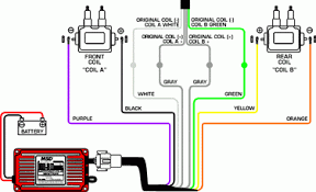 msd blaster coil wiring diagram msd image wiring msd coil and distributor wiring diagram msd auto wiring diagram on msd blaster coil wiring diagram