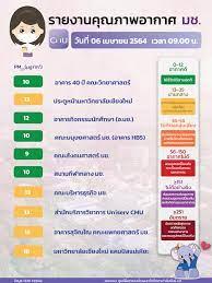 มหาวิทยาลัยเชียงใหม่ Chiang Mai University - Chiang Mai, Thailand - College  & University