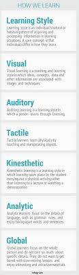 best e learning images learning style review visual auditory tactile kinesthetic analytic global