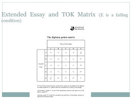 extended essay and essay in world studies ppt video online  4 extended essay and tok matrix e is a failing condition