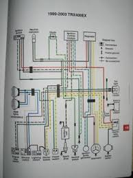 baja 90cc atv wiring diagram things to do atv 90cc atv quad bike once you open up your wire harness youll see all it is are wires spliced · quad bike · diagram · plugs
