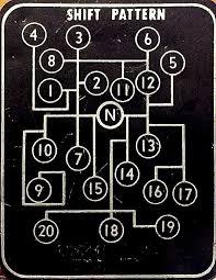 Semi Shift Pattern