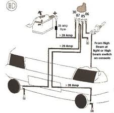ceiling spot light wiring diagram wiring diagram wiring diagram for downlights transformers wire