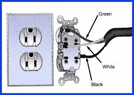 boat wiring how to connect a new ac outlet boats com 110v ac plug wiring diagram Ac Plug Wiring Diagram #20