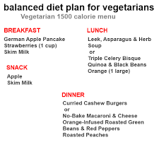1supertopdiet Balanced Diet Plan For Vegetarians The