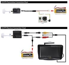 dji avl58 fpv system tx rx antenna 500mw helipal connection diagram normal tv monitor click to enlarge