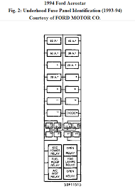 1994 ford aerostar fuse box power windows stereo controls graphic