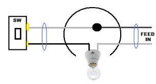 adding a ceiling fan need some wiring help doityourself com Switch Loop Wiring Ceiling Fan name switchloop jpg views 395 size 13 3 kb switch loop ceiling fan wiring